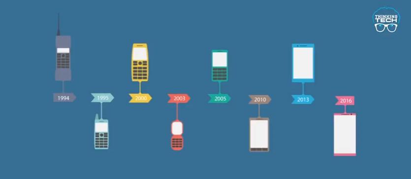 Evolution of Smartphone